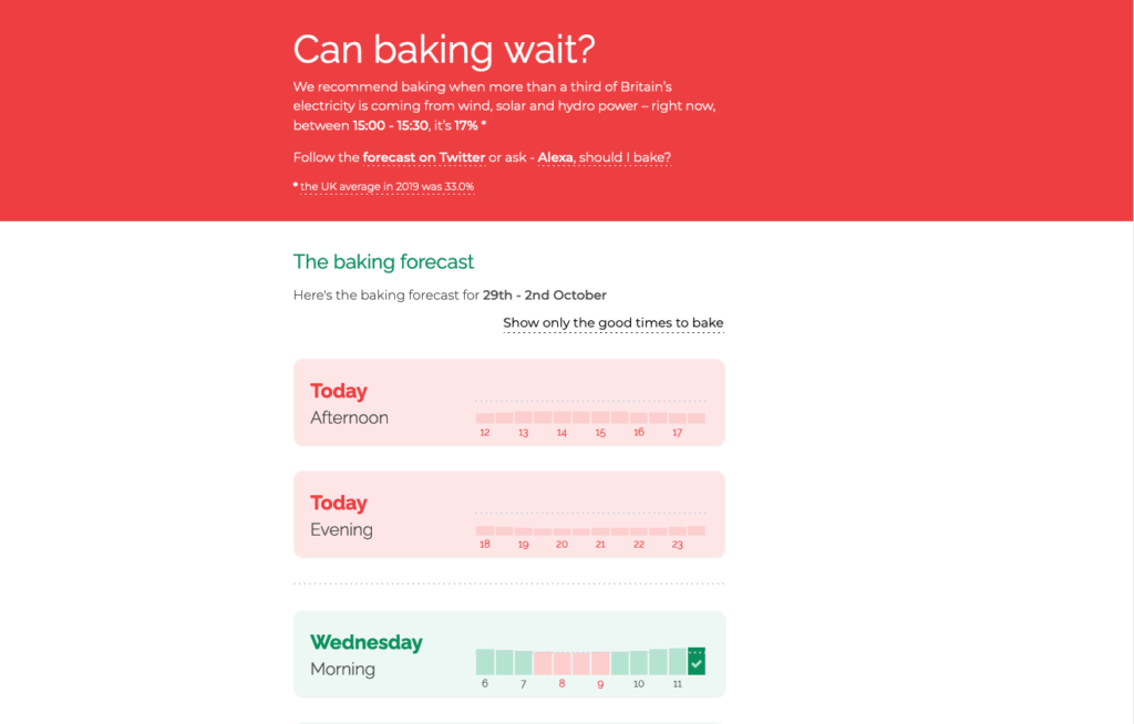 A a screenshot of the baking forecast website - it shows when over the next few days it'll be a green time to bake with an electric oven